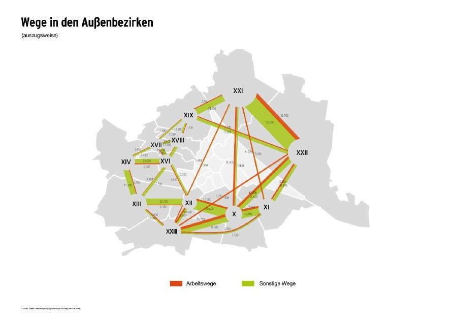 Grafik © Jakob Fielhauer, Traffix Verkehrsplanung GmbH