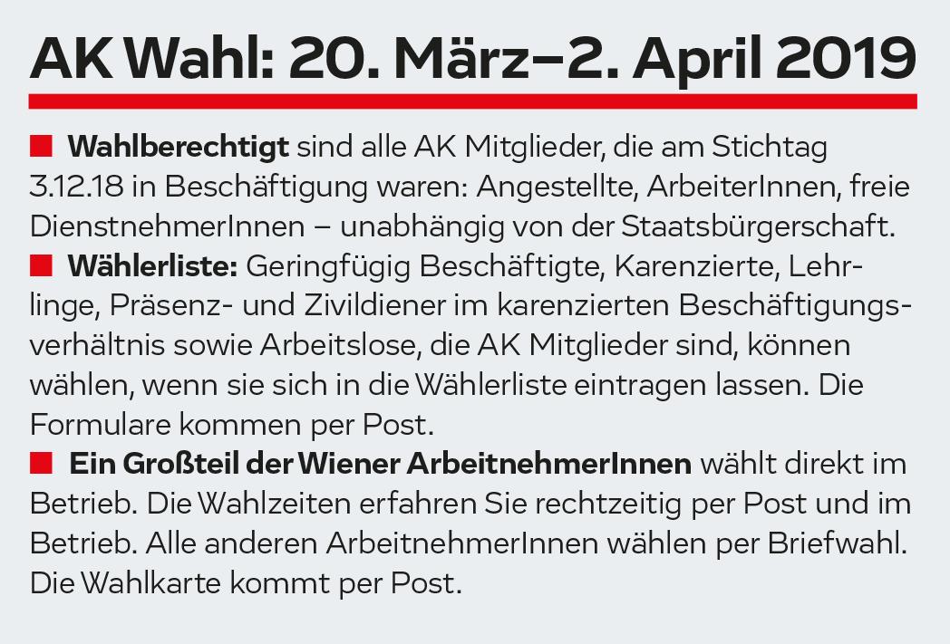 Folder Texte Arbeiterkammer Wien